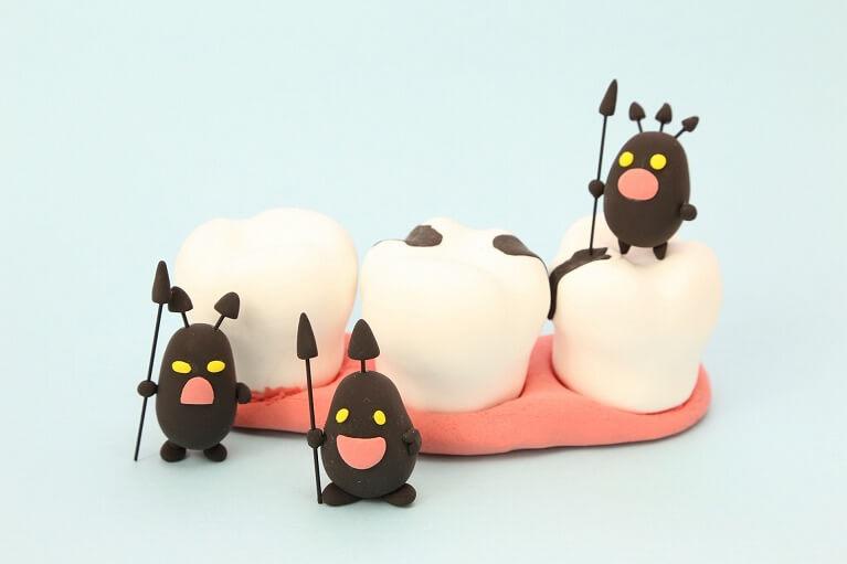 虫歯・歯周病・口臭のリスク<